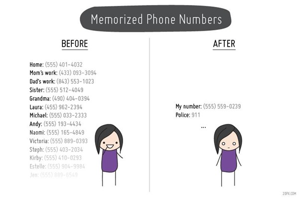before_after_cell_phones_20px-04